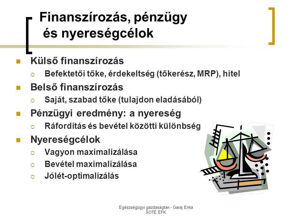 Finanszírozás, pénzügy és nyereségcélok
