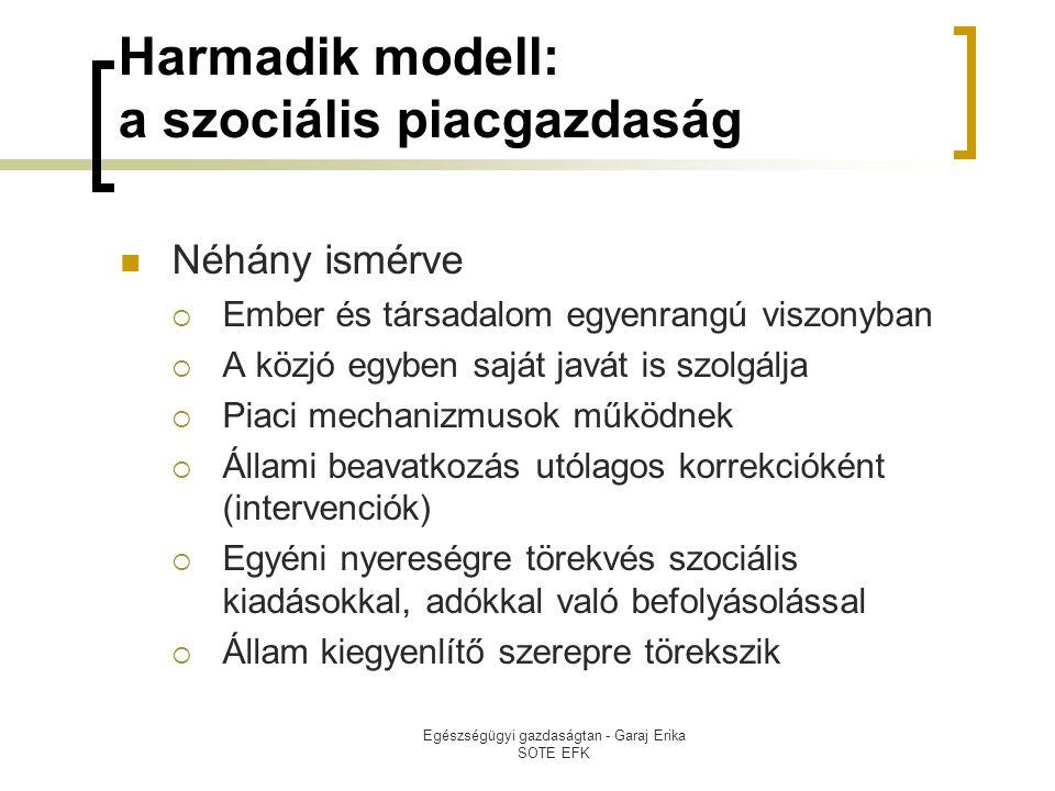 Harmadik modell: a szociális piacgazdaság
