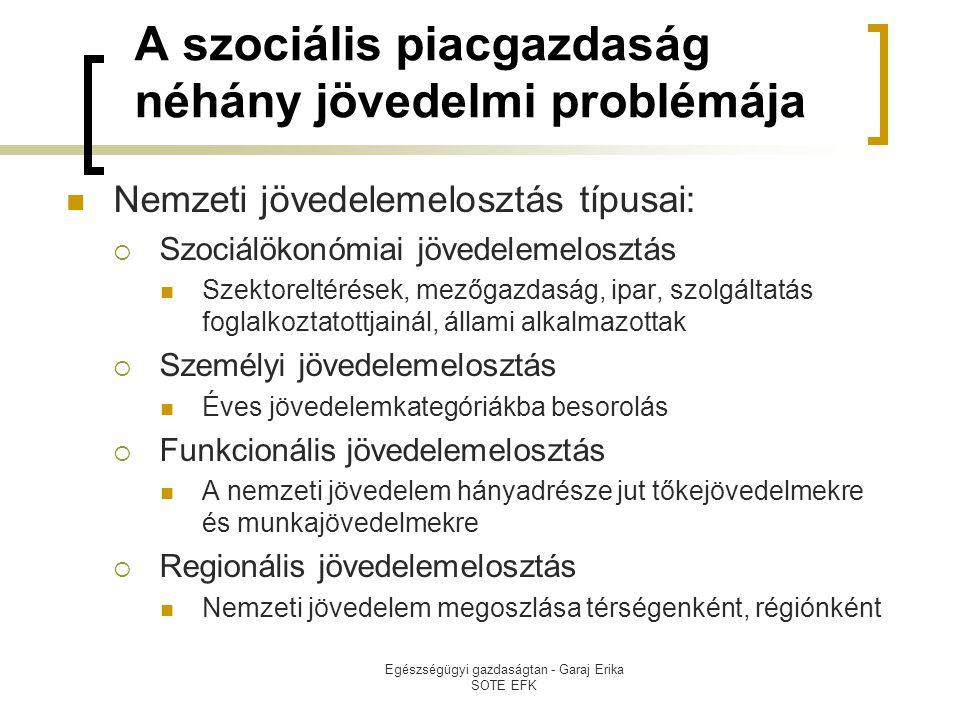 A szociális piacgazdaság néhány jövedelmi problémája