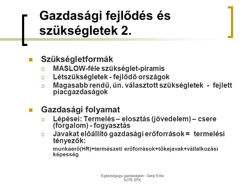 Gazdasági fejlődés és szükségletek 2.