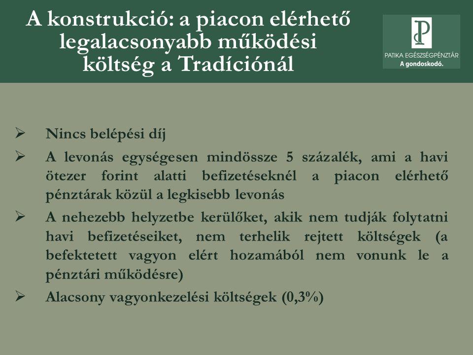 A konstrukció: a piacon elérhető legalacsonyabb működési költség a Tradíciónál