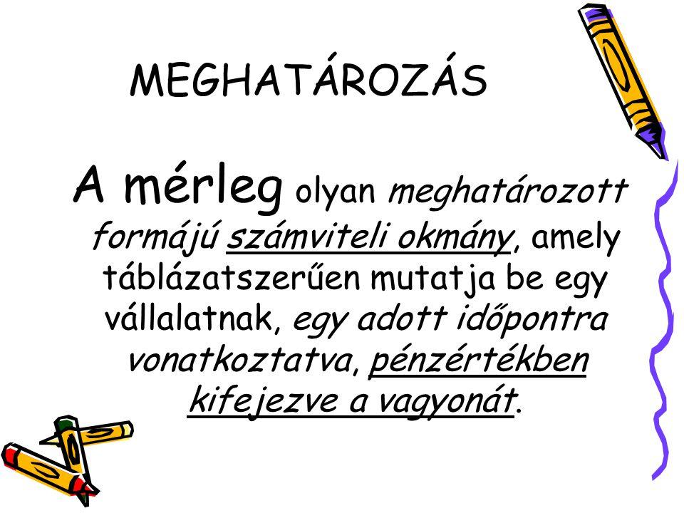 MEGHATÁROZÁS