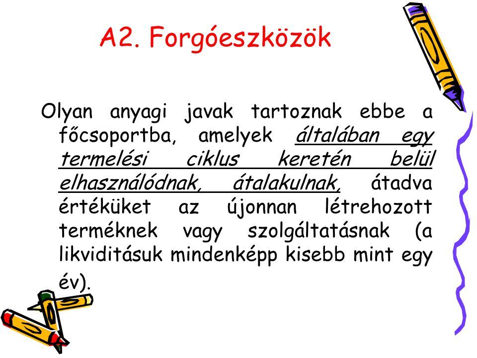 A2. Forgóeszközök