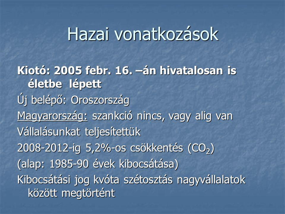 Hazai vonatkozások Kiotó: 2005 febr. 16. –án hivatalosan is életbe lépett. Új belépő: Oroszország.