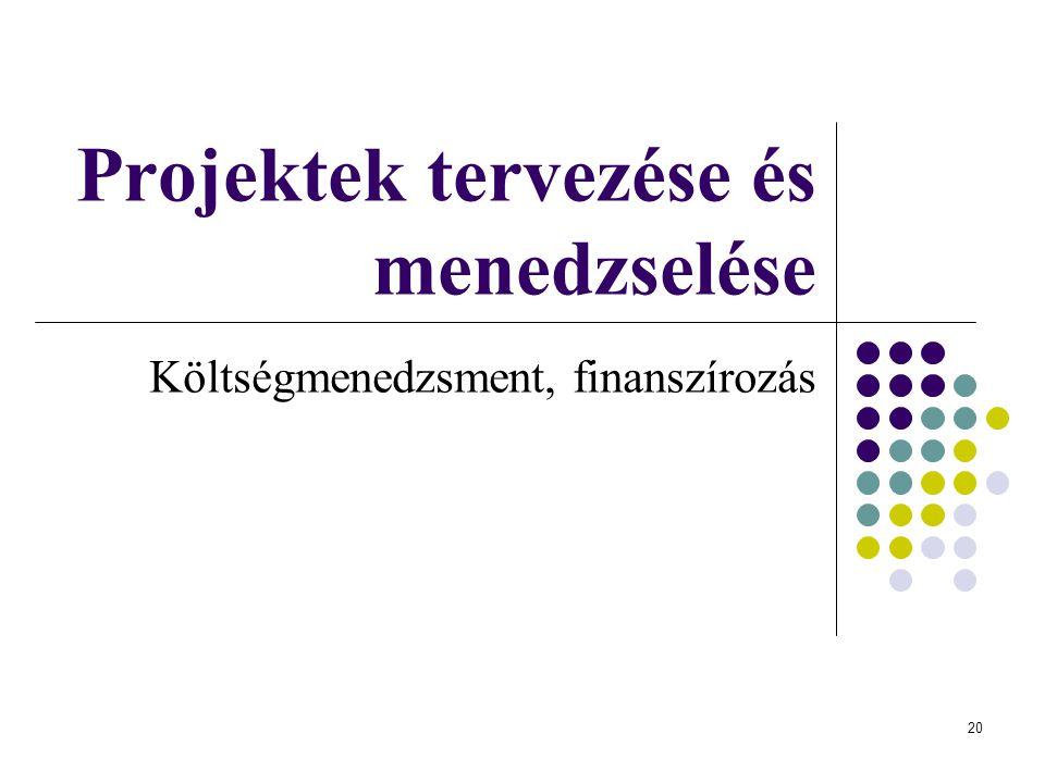 Projektek tervezése és menedzselése