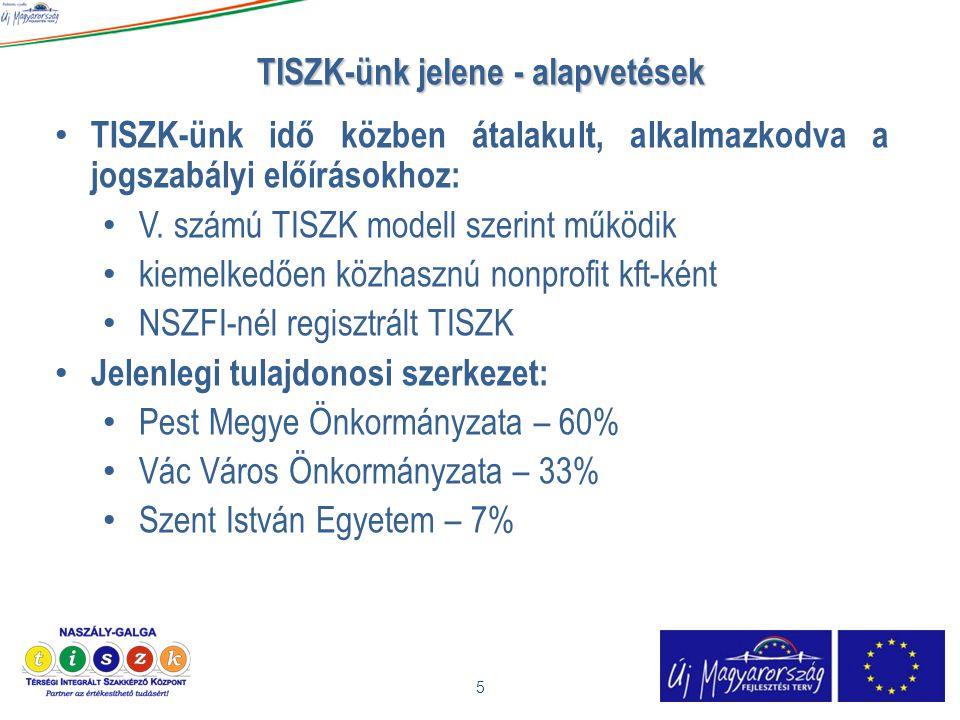 TISZK-ünk jelene - alapvetések