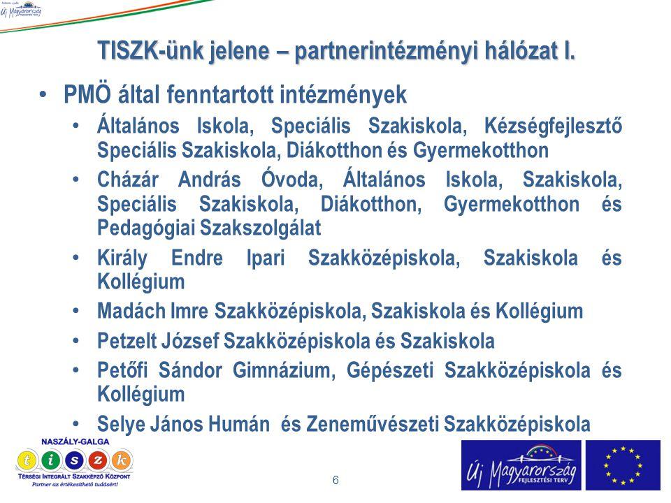 TISZK-ünk jelene – partnerintézményi hálózat I.