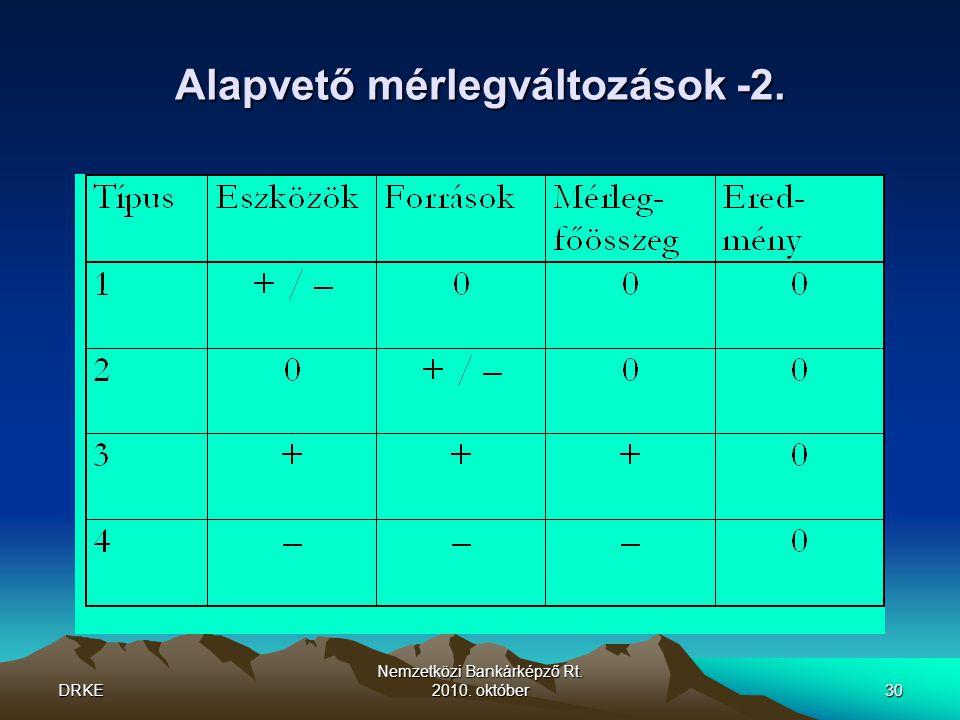 Alapvető mérlegváltozások -2.