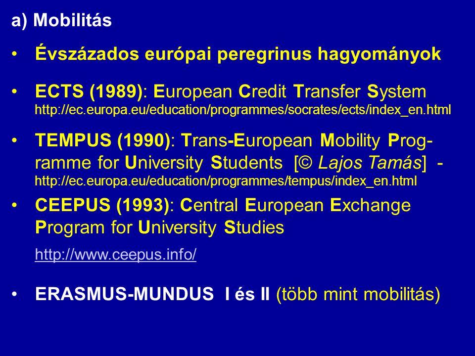 Évszázados európai peregrinus hagyományok