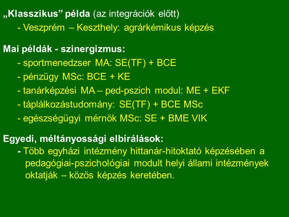 """""""Klasszikus példa (az integrációk előtt)"""