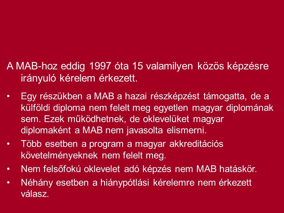 A MAB-hoz eddig 1997 óta 15 valamilyen közös képzésre irányuló kérelem érkezett.