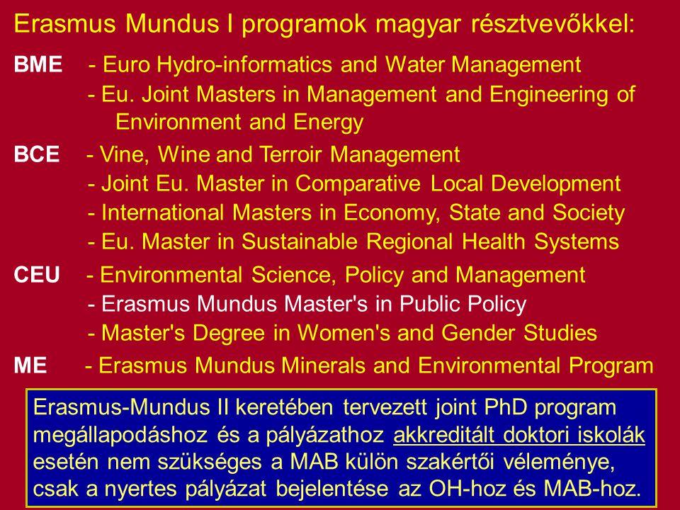 Erasmus Mundus I programok magyar résztvevőkkel: