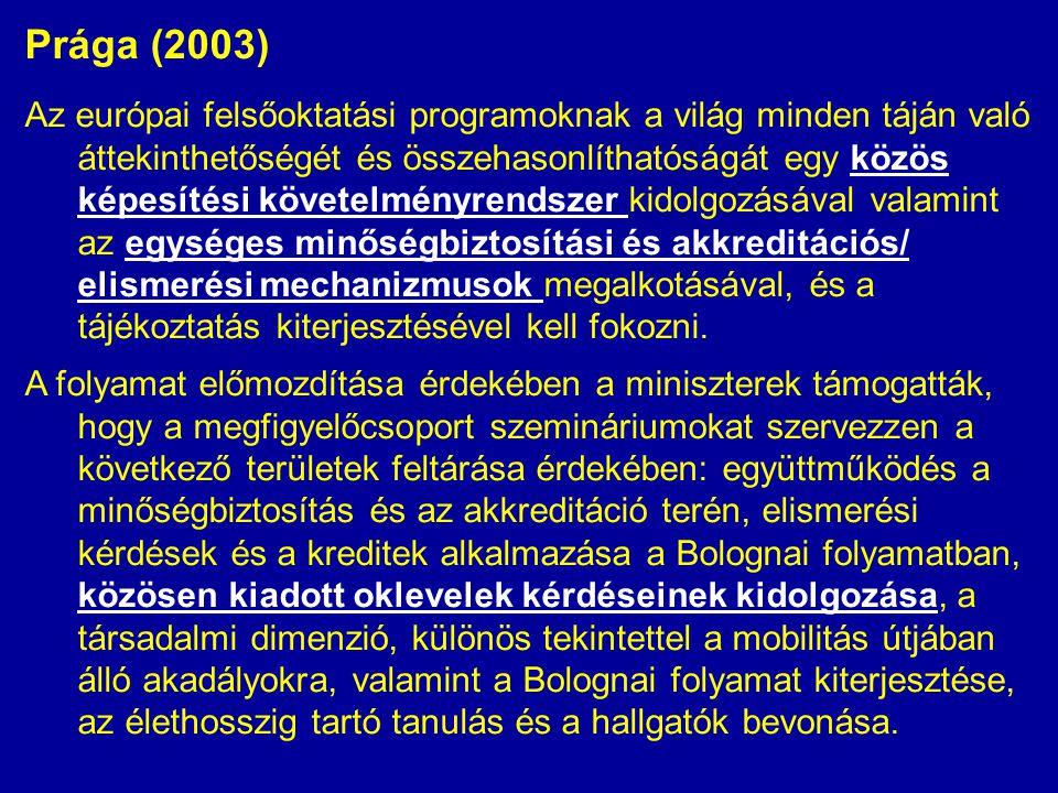 Prága (2003)