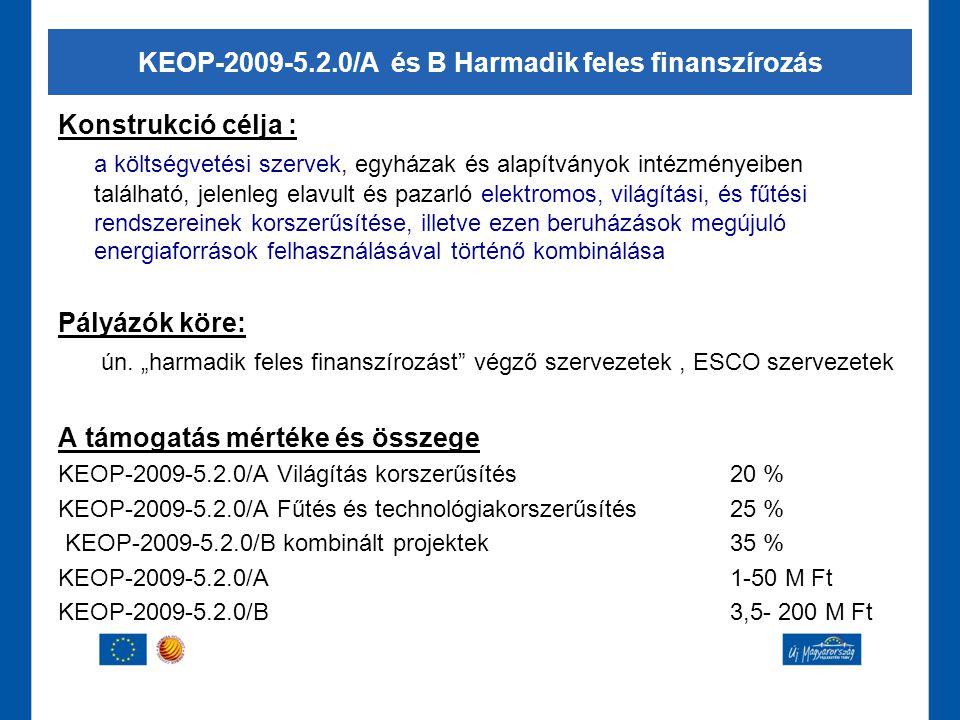 KEOP-2009-5.2.0/A és B Harmadik feles finanszírozás