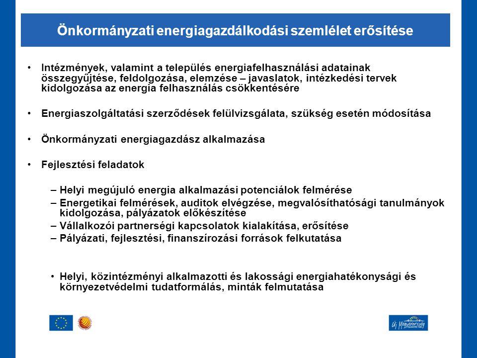 Önkormányzati energiagazdálkodási szemlélet erősítése