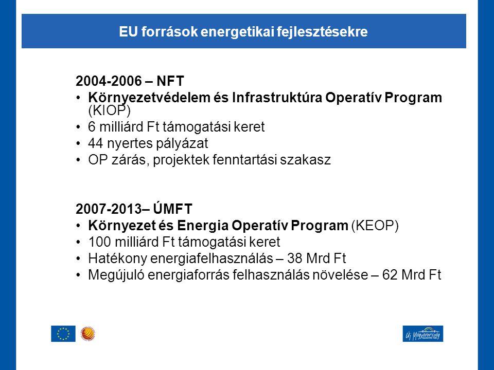 EU források energetikai fejlesztésekre