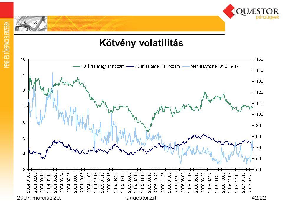 Kötvény volatilitás 2007. március 20. Quaestor Zrt.