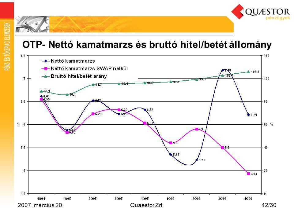 OTP- Nettó kamatmarzs és bruttó hitel/betét állomány