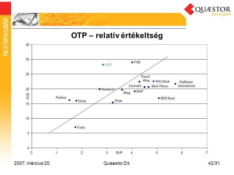 OTP – relatív értékeltség