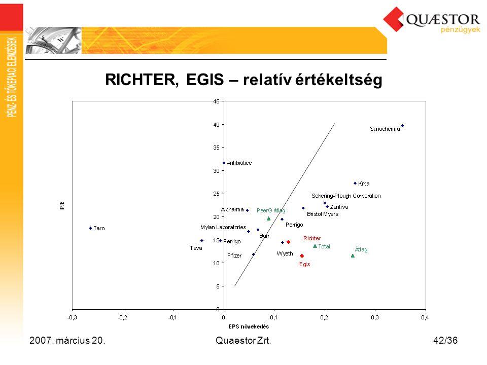 RICHTER, EGIS – relatív értékeltség