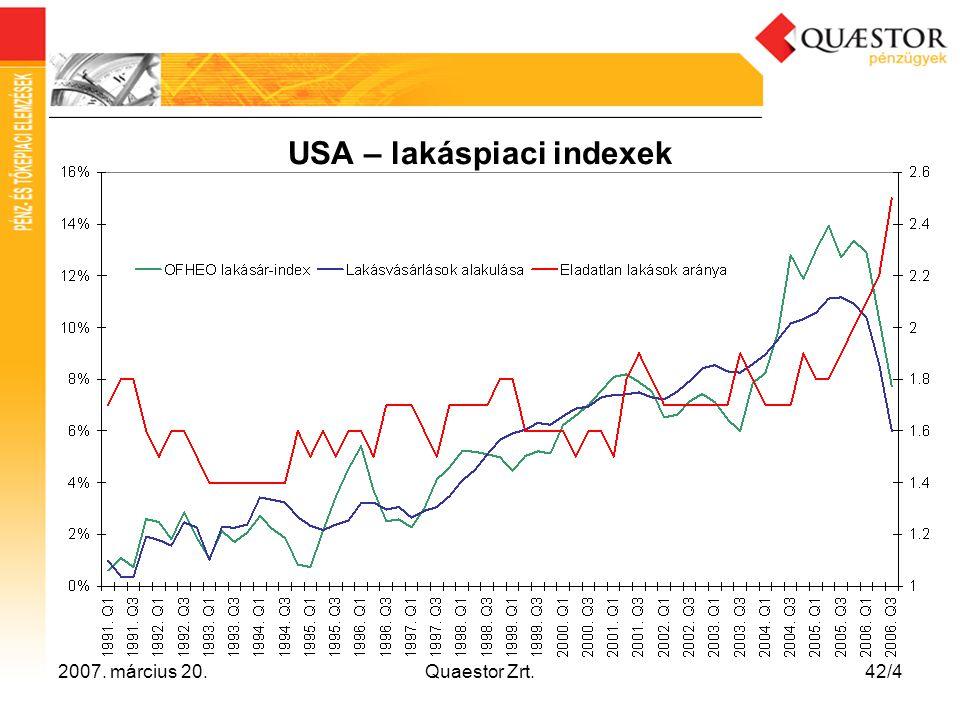 USA – lakáspiaci indexek