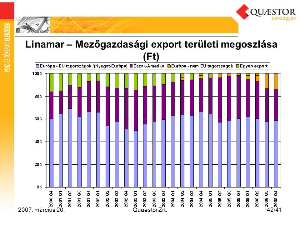 Linamar – Mezőgazdasági export területi megoszlása (Ft)
