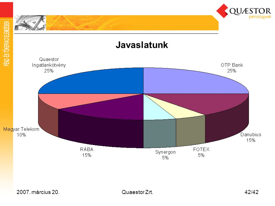 Javaslatunk 2007. március 20. Quaestor Zrt. 2006. szeptember 13.