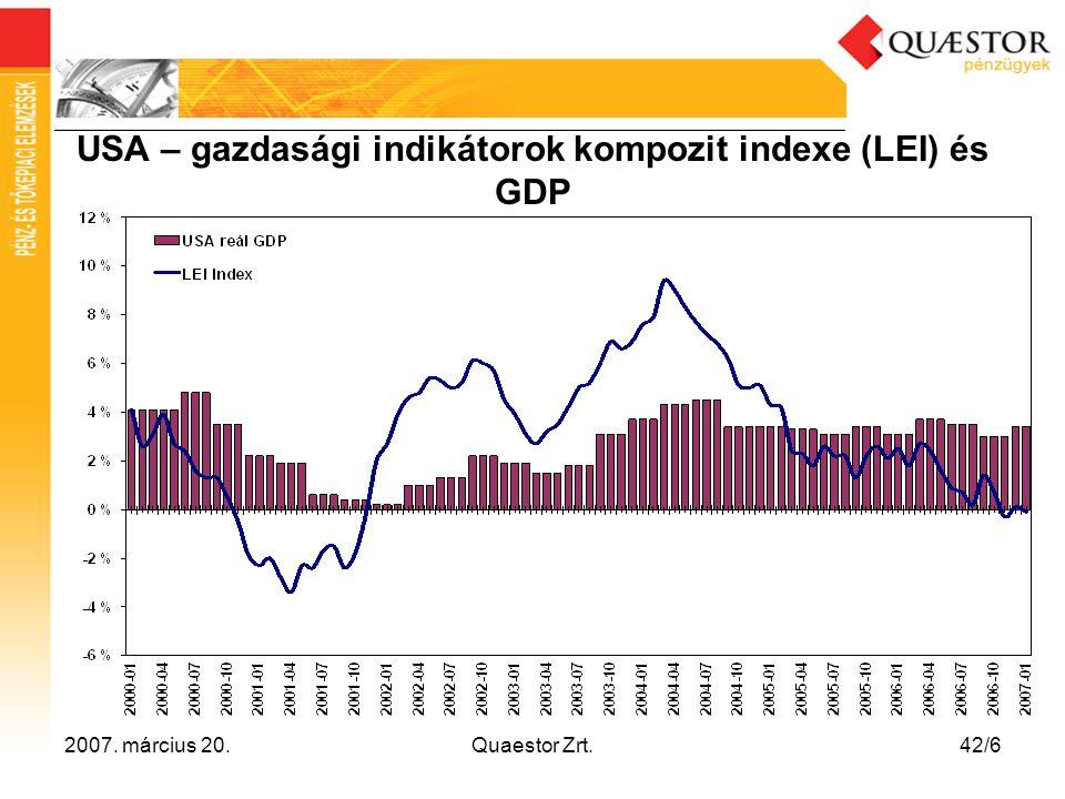 USA – gazdasági indikátorok kompozit indexe (LEI) és GDP