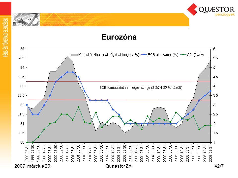 Eurozóna 2007. március 20. Quaestor Zrt. 2006. szeptember 13.