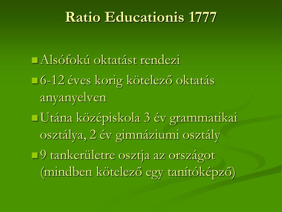 Ratio Educationis 1777 Alsófokú oktatást rendezi