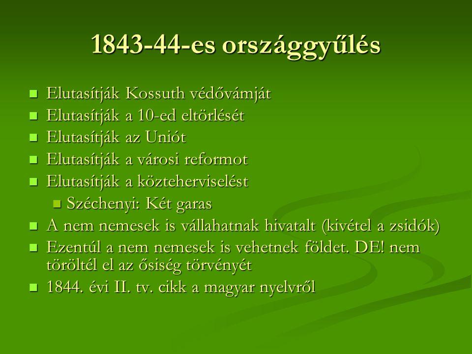 1843-44-es országgyűlés Elutasítják Kossuth védővámját