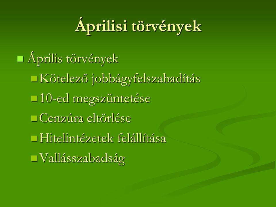 Áprilisi törvények Április törvények Kötelező jobbágyfelszabadítás