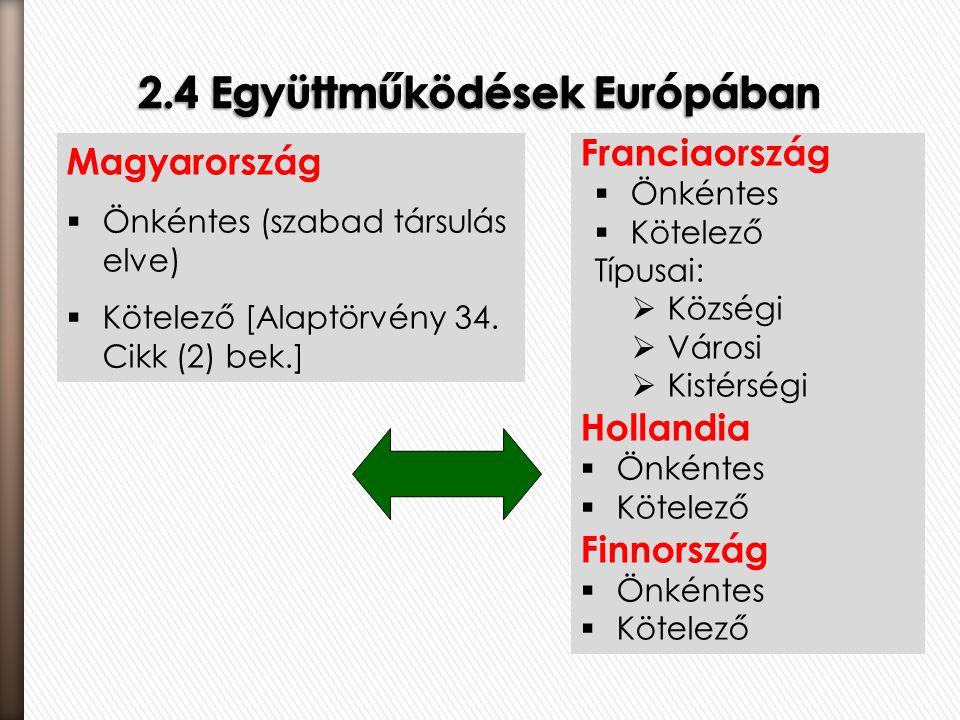 2.4 Együttműködések Európában