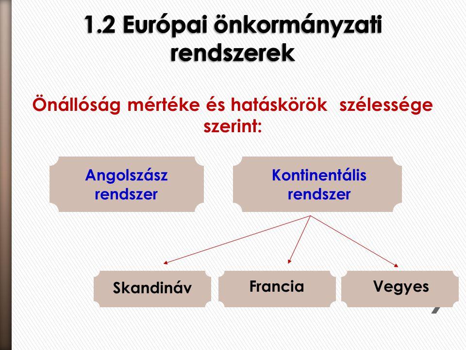 1.2 Európai önkormányzati rendszerek