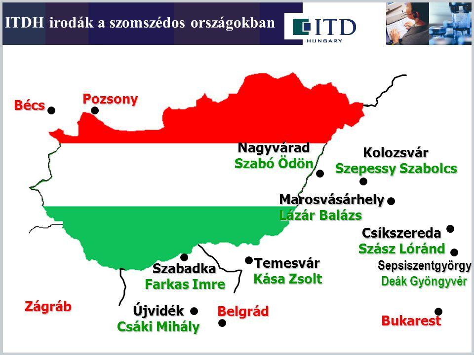 ITDH irodák a szomszédos országokban