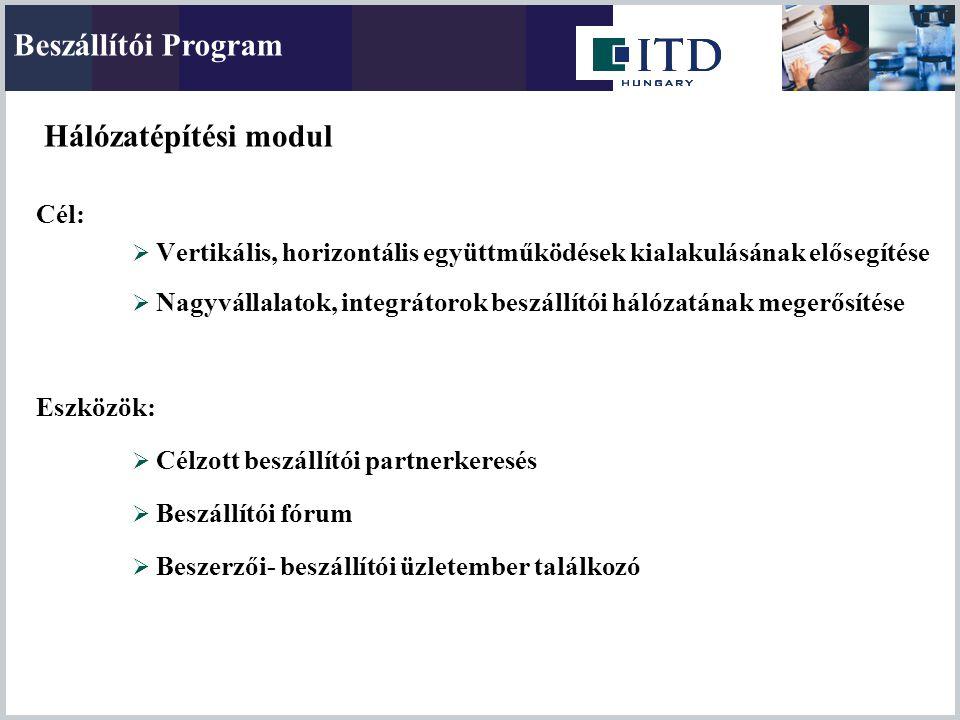 Beszállítói Program Hálózatépítési modul Cél: