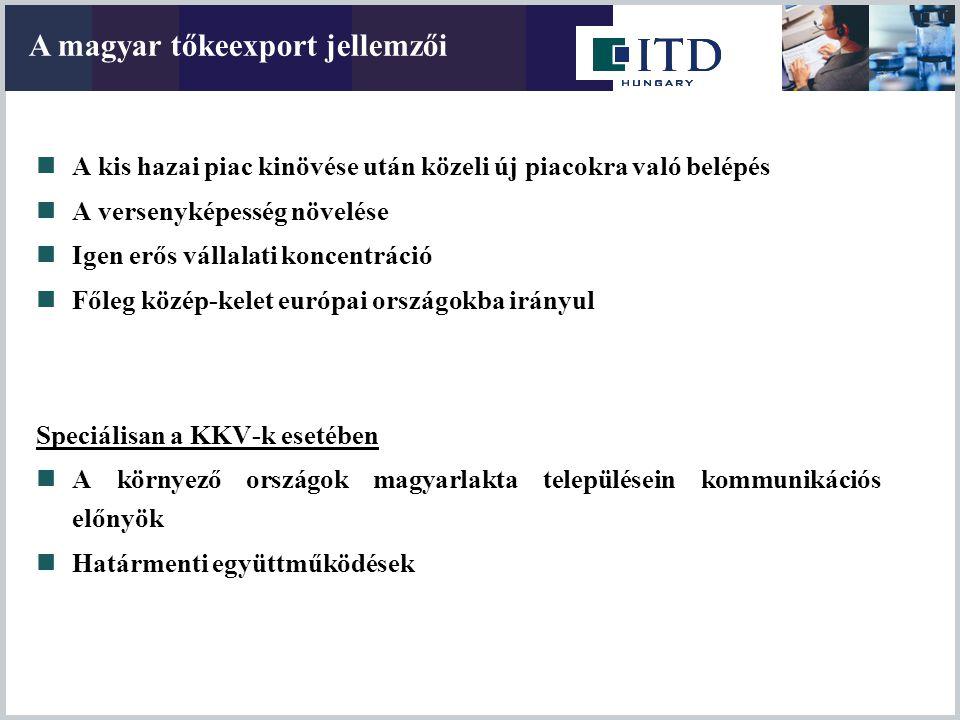 A magyar tőkeexport jellemzői