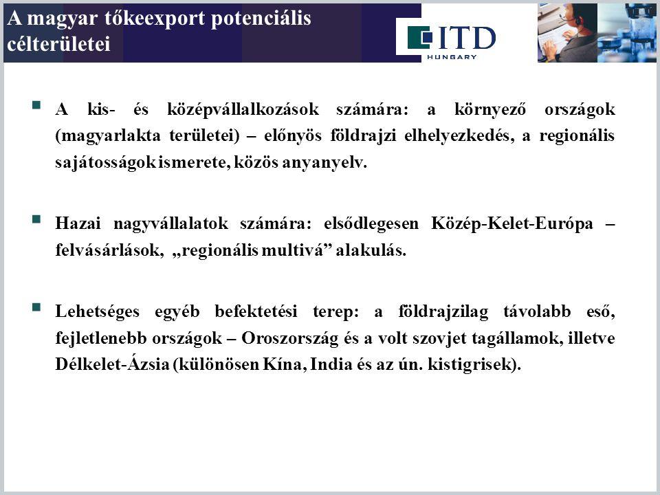 A magyar tőkeexport potenciális célterületei
