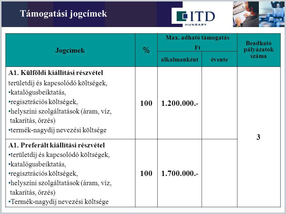 Javasolt jogcímek 2008. Támogatási jogcímek % 100 1.200.000.- 3