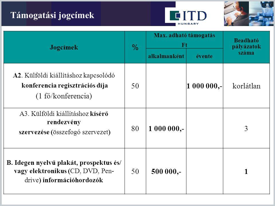 Támogatási jogcímek % (1 fő/konferencia) 50 1 000 000,- korlátlan 80 3