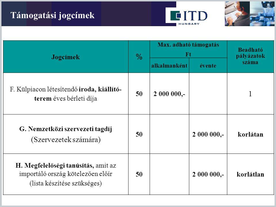 Támogatási jogcímek % 1 (Szervezetek számára) Jogcímek