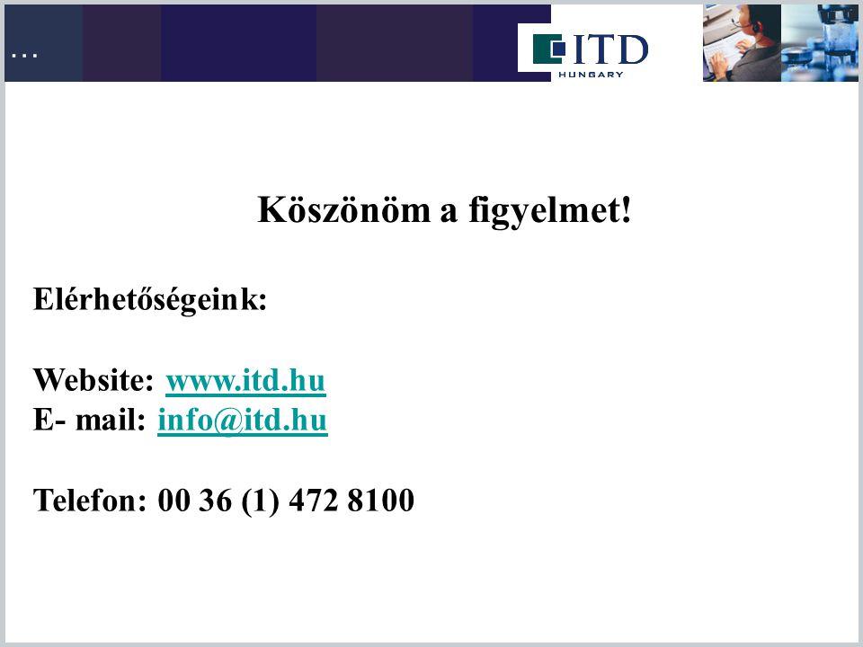 Köszönöm a figyelmet! Elérhetőségeink: Website: www.itd.hu