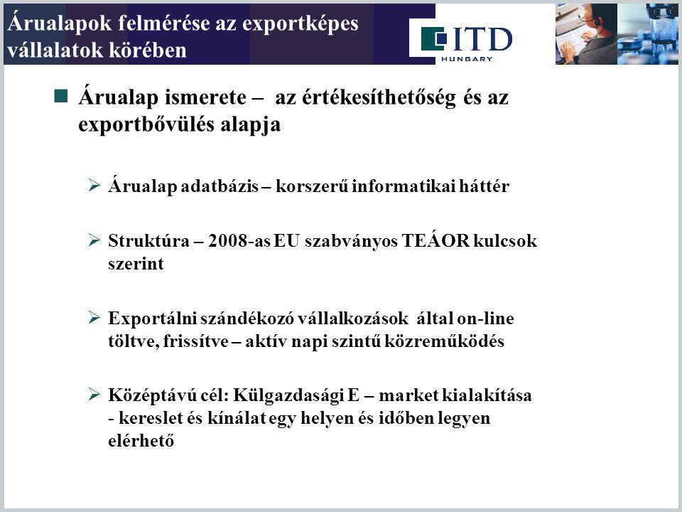 Árualapok felmérése az exportképes vállalatok körében