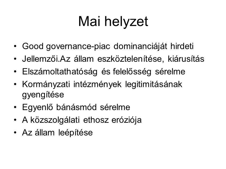 Mai helyzet Good governance-piac dominanciáját hirdeti