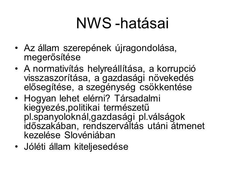 NWS -hatásai Az állam szerepének újragondolása, megerősítése
