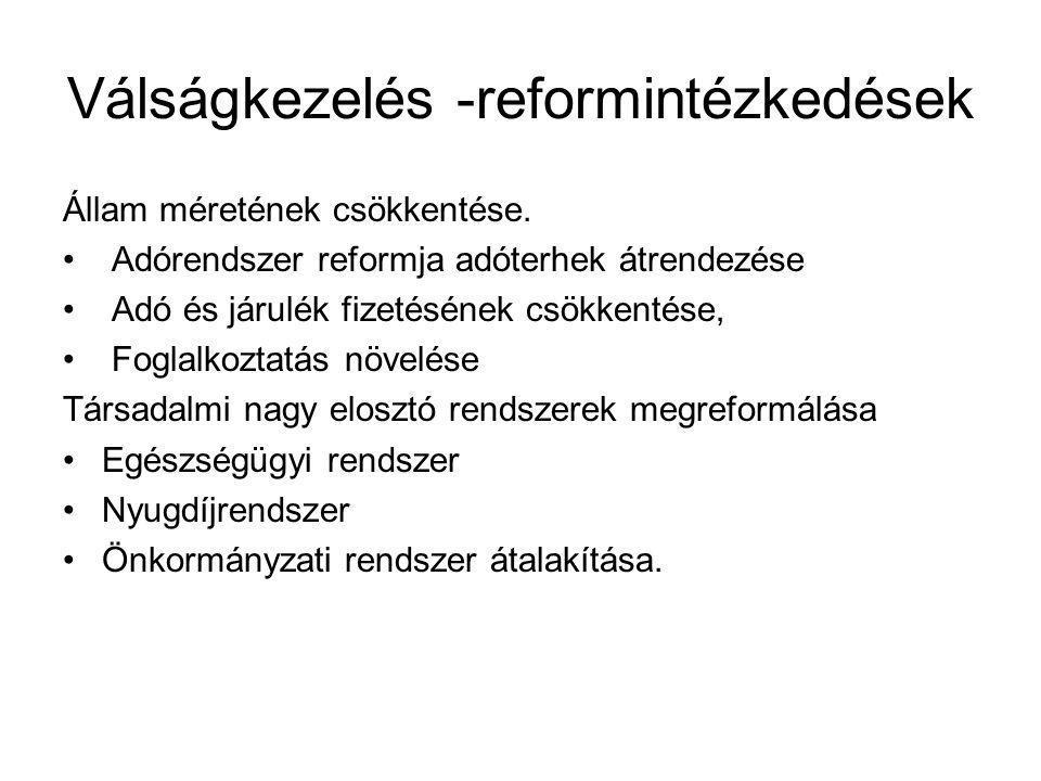 Válságkezelés -reformintézkedések