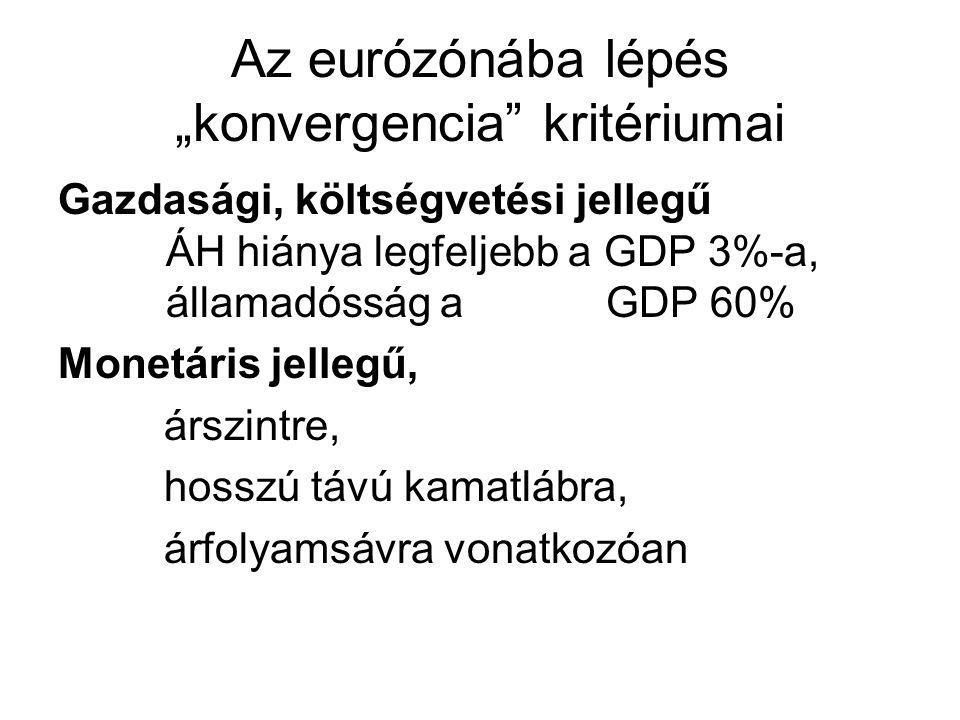 """Az eurózónába lépés """"konvergencia kritériumai"""