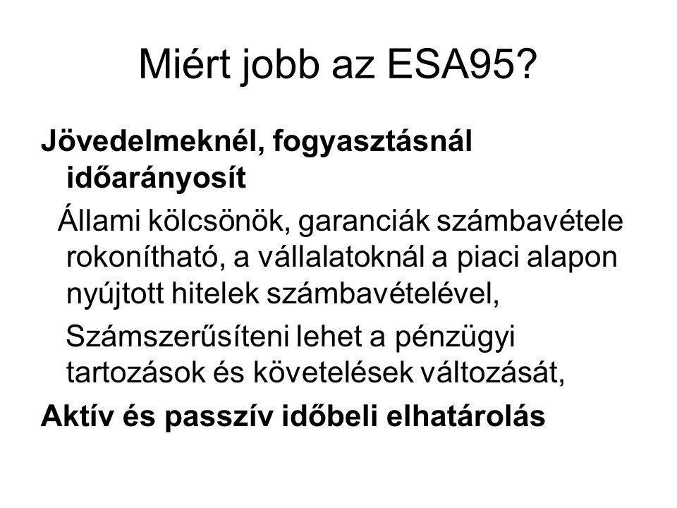 Miért jobb az ESA95 Jövedelmeknél, fogyasztásnál időarányosít