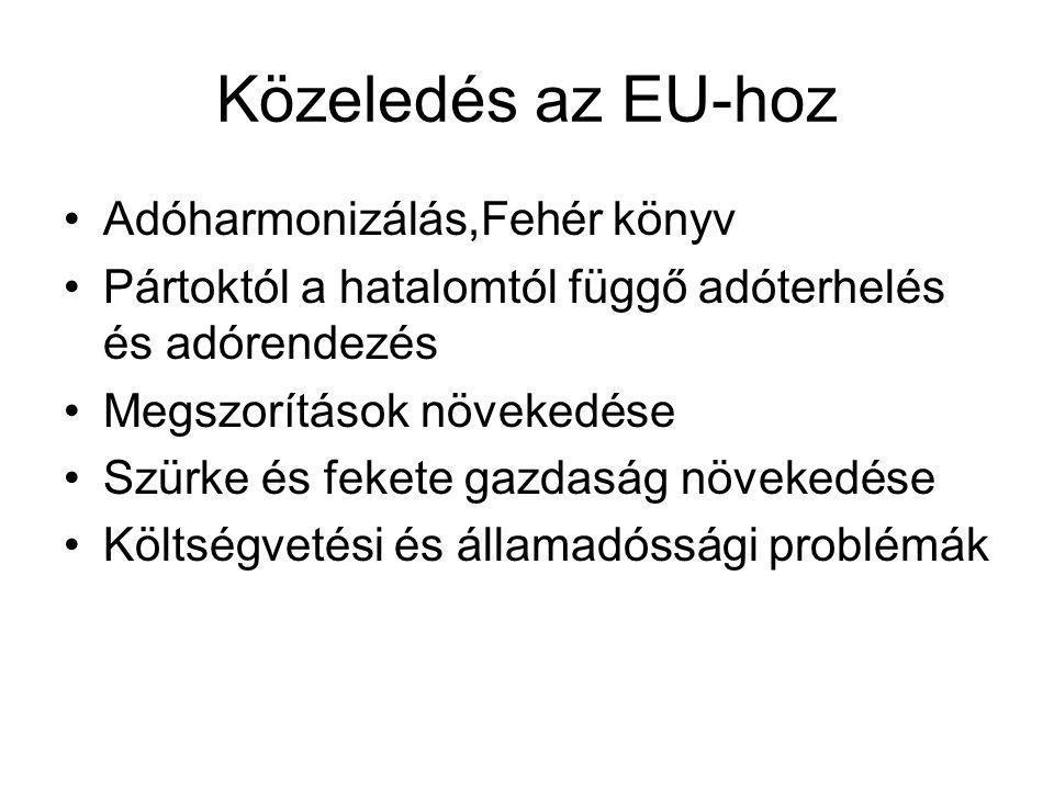 Közeledés az EU-hoz Adóharmonizálás,Fehér könyv