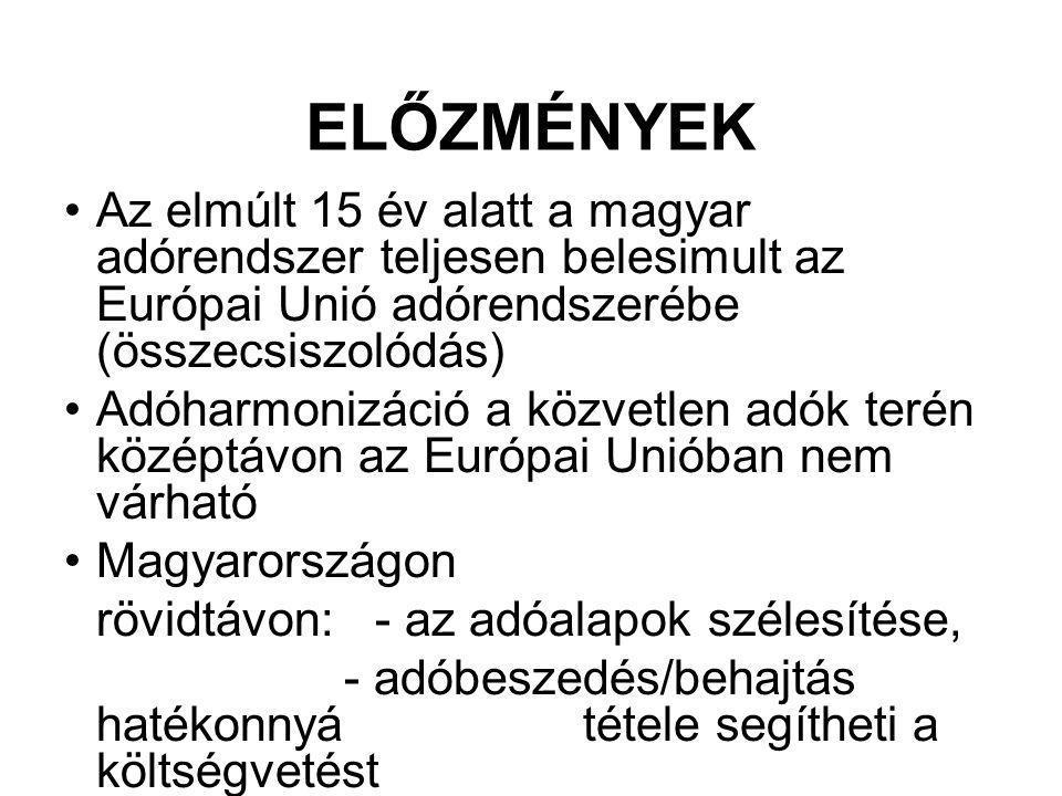 ELŐZMÉNYEK Az elmúlt 15 év alatt a magyar adórendszer teljesen belesimult az Európai Unió adórendszerébe (összecsiszolódás)